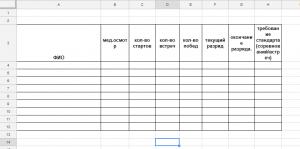 таблица анализа спортподготовки